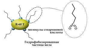 частица мела