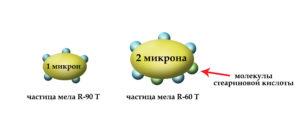 микроны
